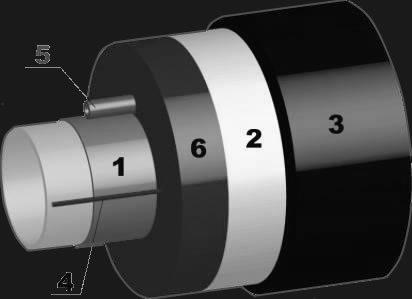 схема наружного теплогидроизоляционного покрытия
